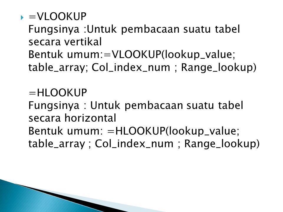 =VLOOKUP Fungsinya :Untuk pembacaan suatu tabel secara vertikal Bentuk umum:=VLOOKUP(lookup_value; table_array; Col_index_num ; Range_lookup) =HLOOKUP Fungsinya : Untuk pembacaan suatu tabel secara horizontal Bentuk umum: =HLOOKUP(lookup_value; table_array ; Col_index_num ; Range_lookup)