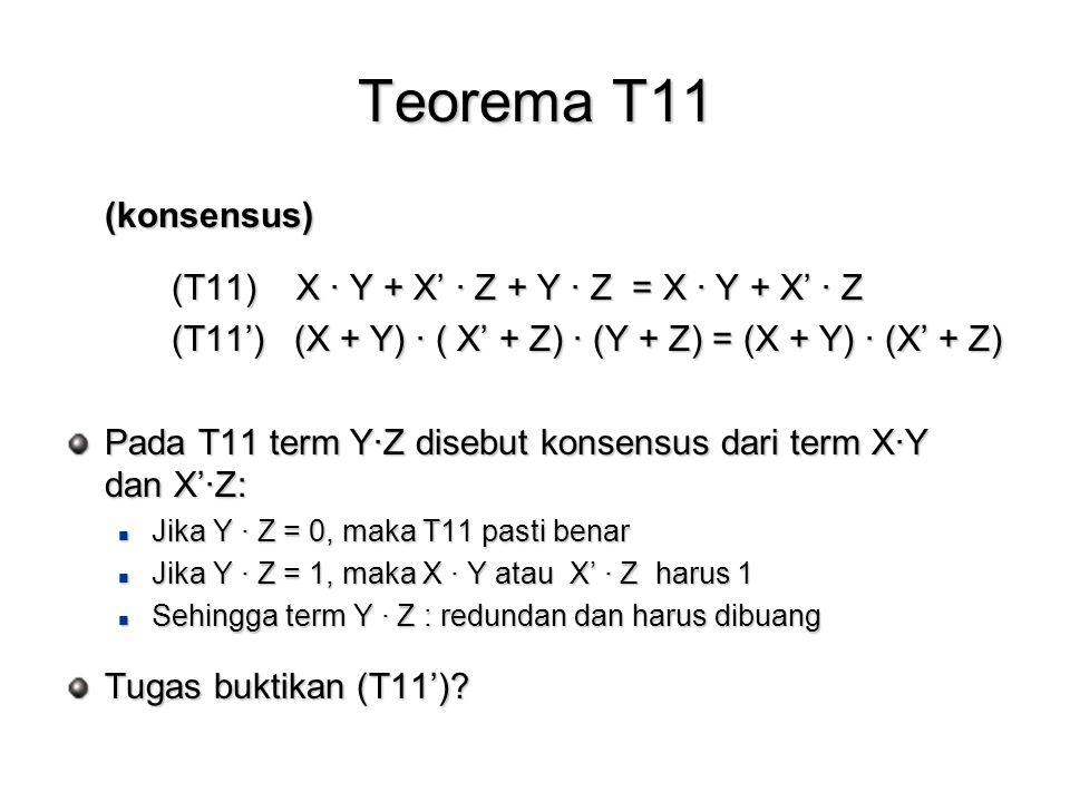 Teorema T11 (konsensus) (T11) X · Y + X' · Z + Y · Z = X · Y + X' · Z