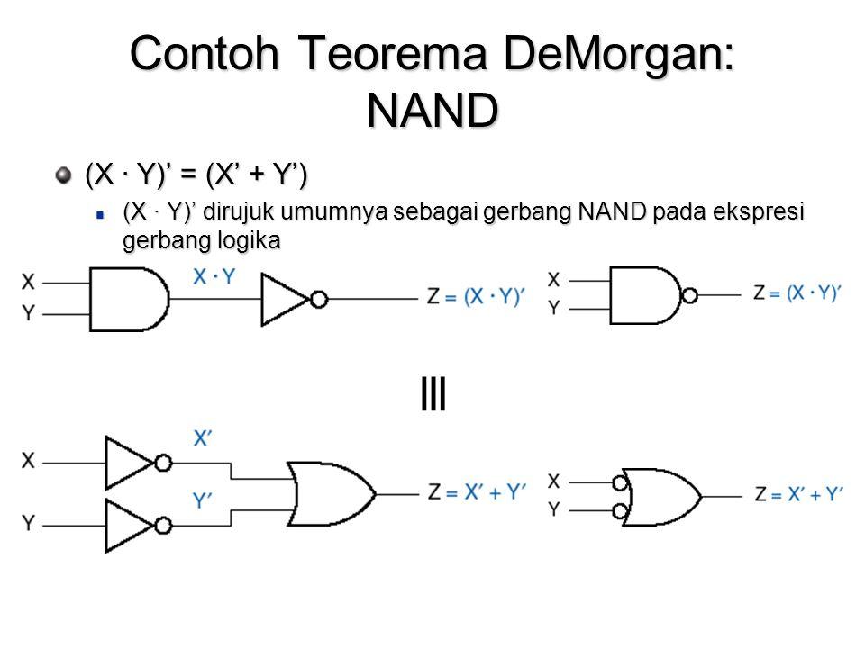 Contoh Teorema DeMorgan: NAND