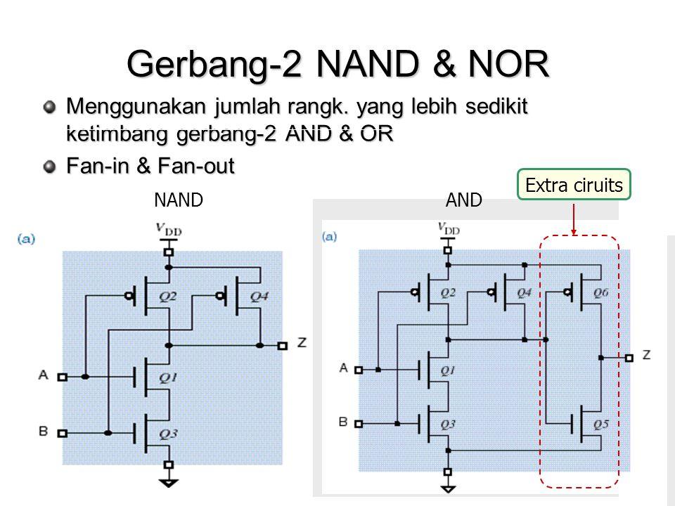 Gerbang-2 NAND & NOR Menggunakan jumlah rangk. yang lebih sedikit ketimbang gerbang-2 AND & OR. Fan-in & Fan-out.