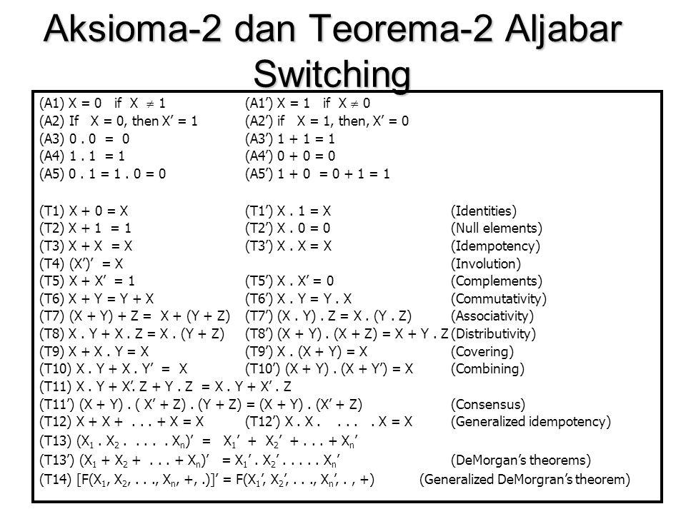 Aksioma-2 dan Teorema-2 Aljabar Switching