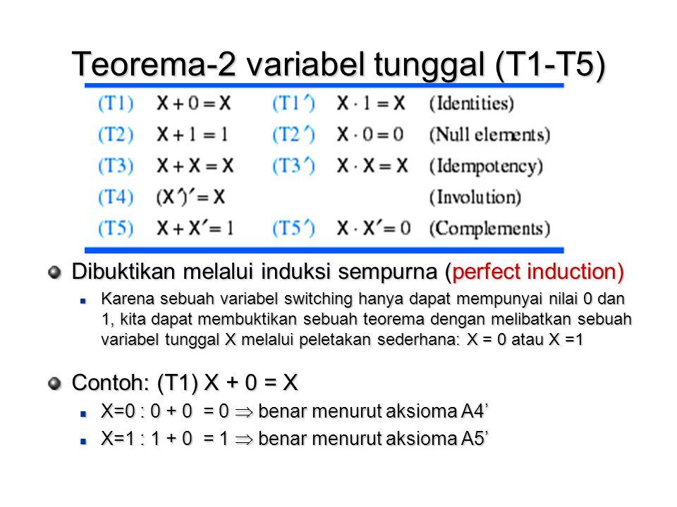 Teorema-2 variabel tunggal (T1-T5)