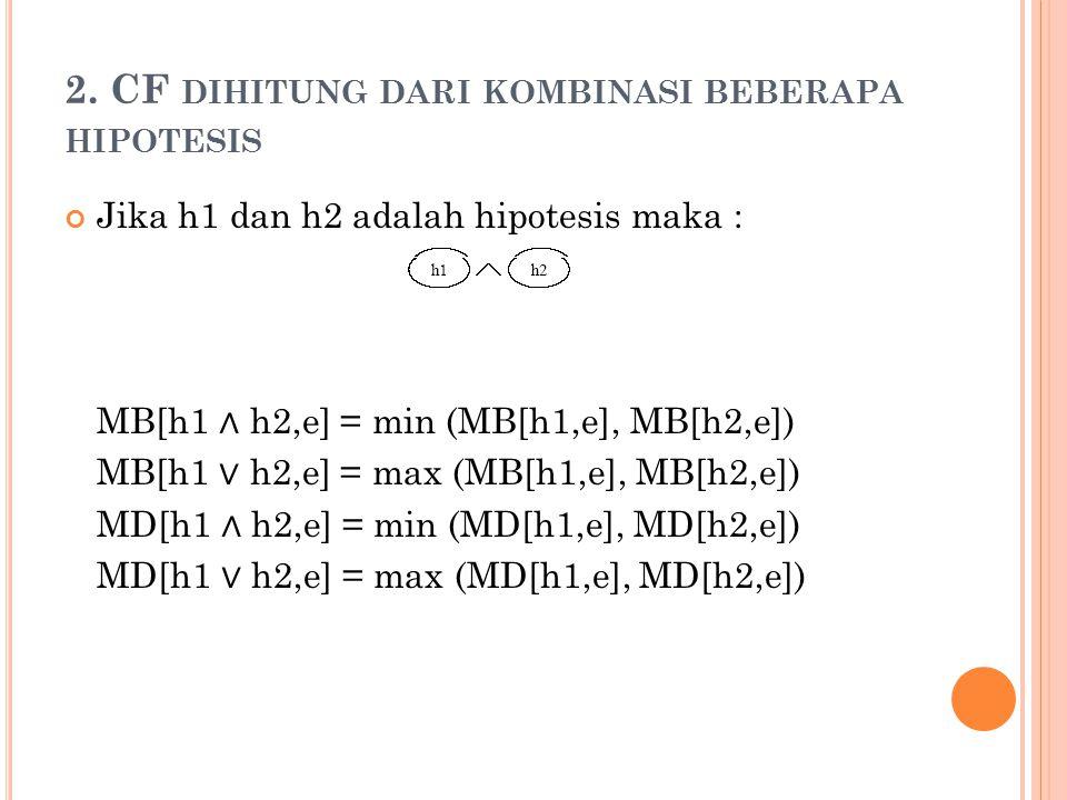 2. CF dihitung dari kombinasi beberapa hipotesis