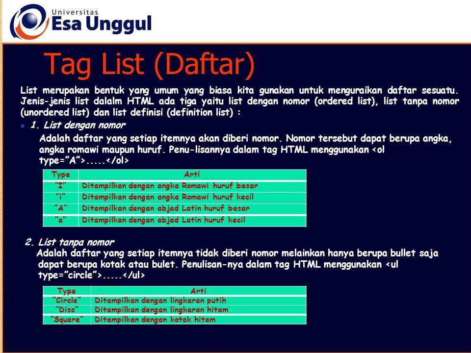 Tag List (Daftar)
