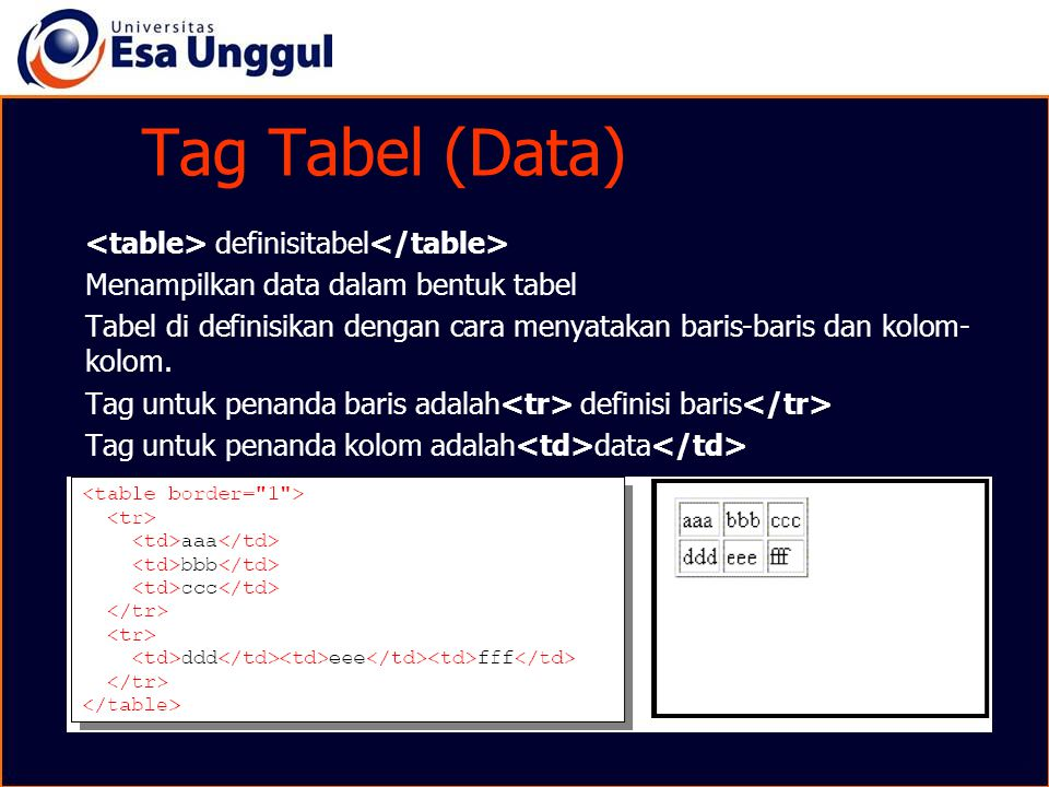 Tag Tabel (Data) <table> definisitabel</table>