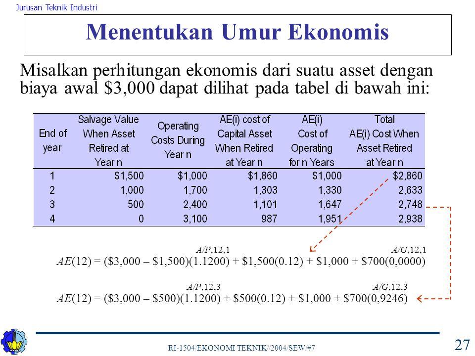 Menentukan Umur Ekonomis