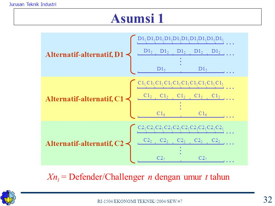 Asumsi 1 D11. D11. D11. D11. D11. D11. D11. D11. D11. D11. … D12. D12. D12. D12. D12.