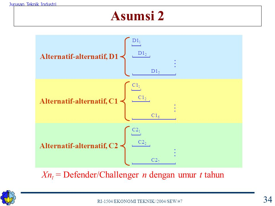 Asumsi 2 … … … Xnt = Defender/Challenger n dengan umur t tahun