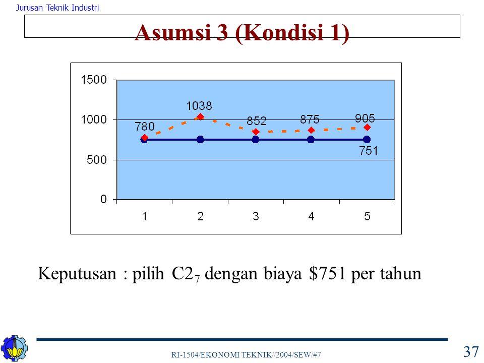 Asumsi 3 (Kondisi 1) Keputusan : pilih C27 dengan biaya $751 per tahun