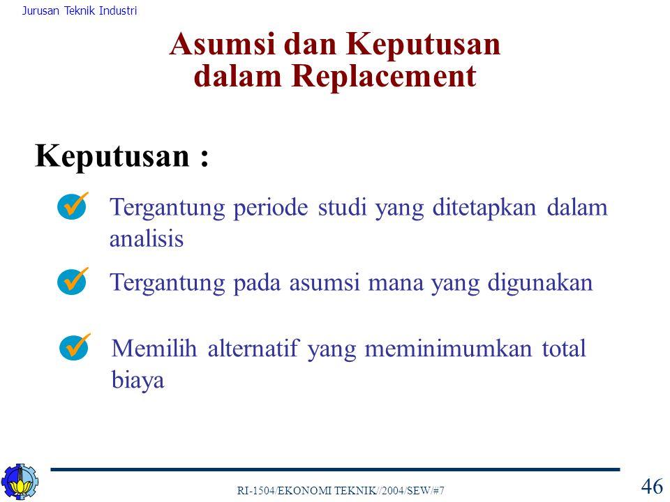 Asumsi dan Keputusan dalam Replacement