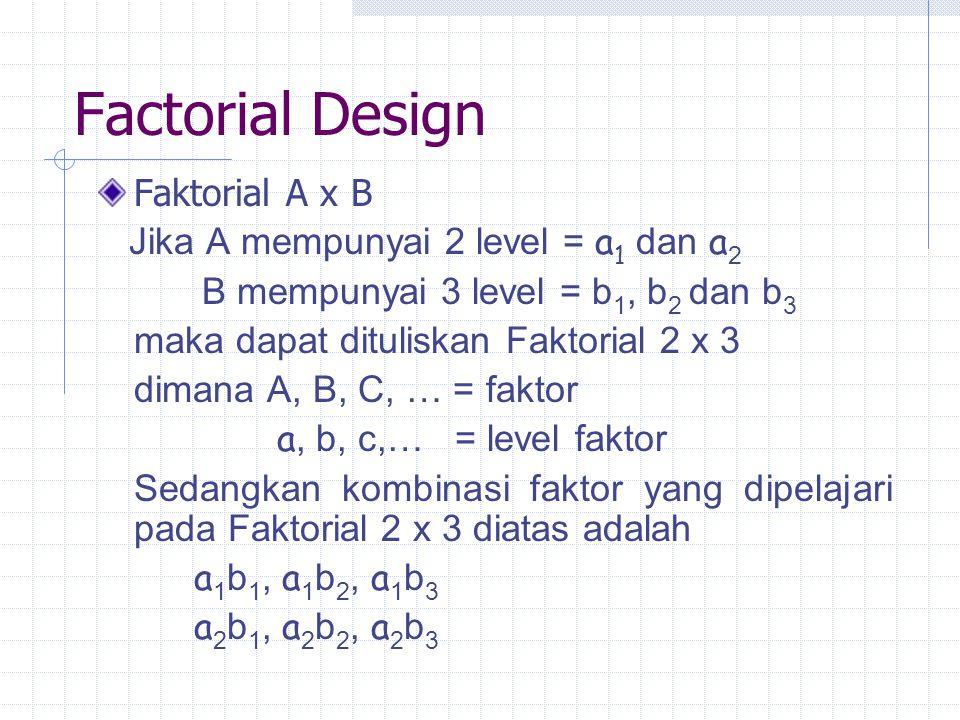 Factorial Design Faktorial A x B Jika A mempunyai 2 level = a1 dan a2