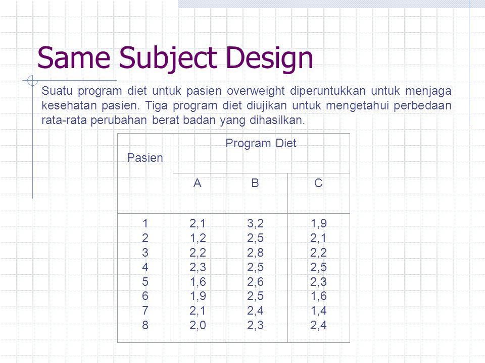 Same Subject Design