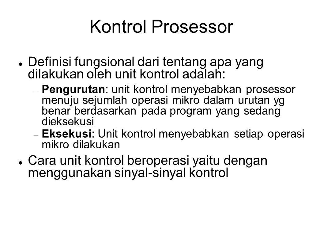 Kontrol Prosessor Definisi fungsional dari tentang apa yang dilakukan oleh unit kontrol adalah: