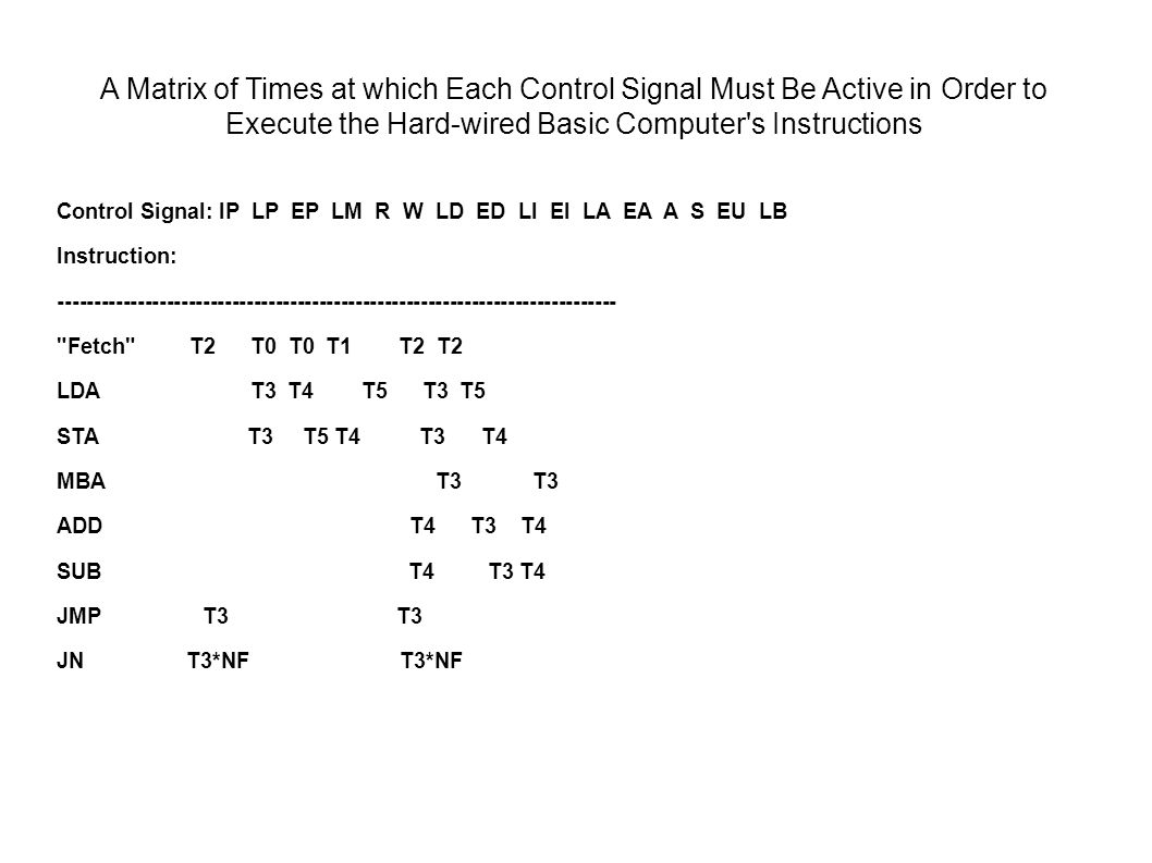 A Matrix of Times at which Each Control Signal Must Be Active in Order to Execute the Hard-wired Basic Computer s Instructions