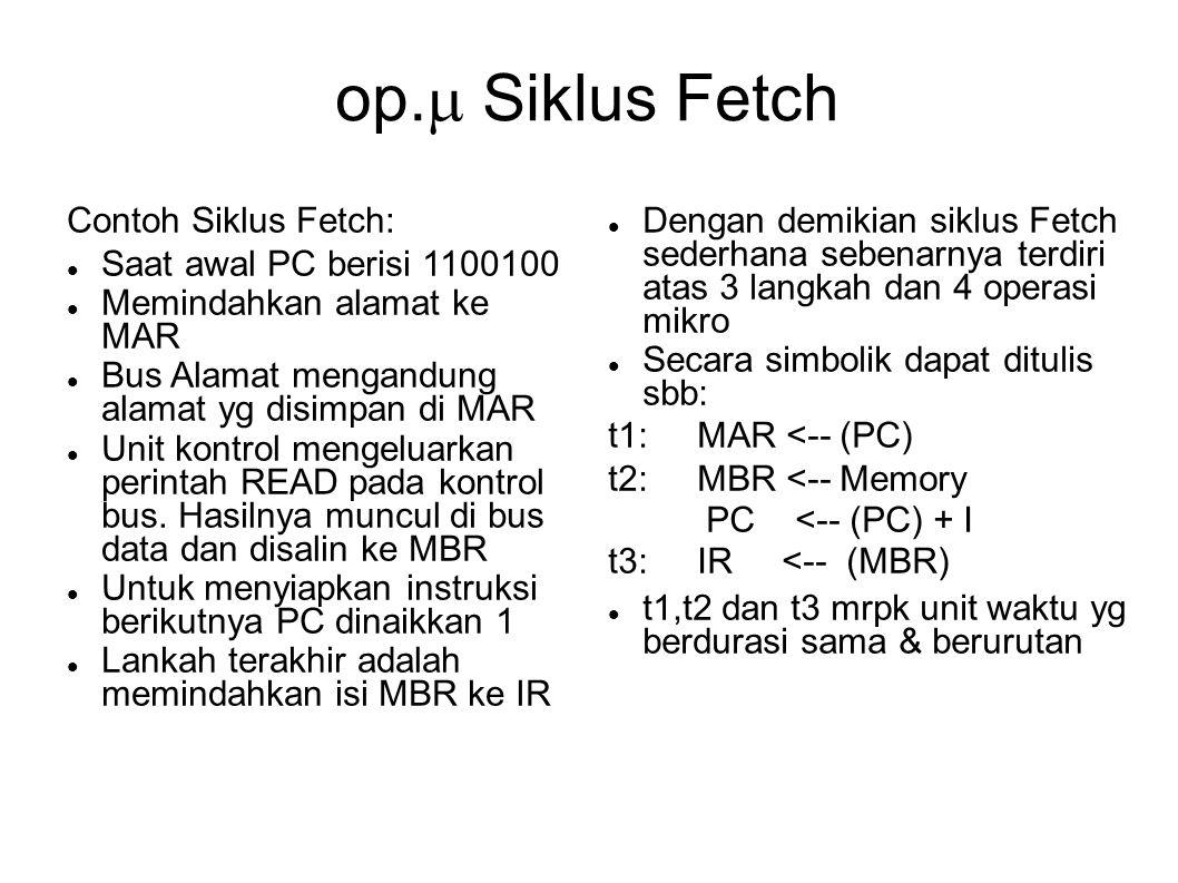 op. Siklus Fetch Contoh Siklus Fetch: Saat awal PC berisi 1100100