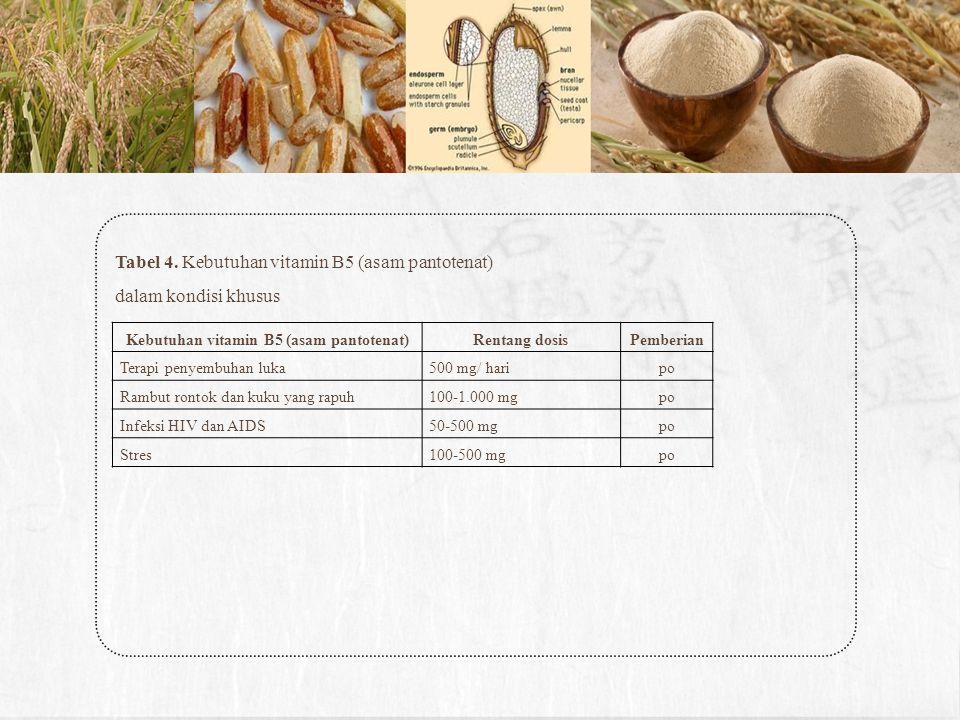 Kebutuhan vitamin B5 (asam pantotenat)