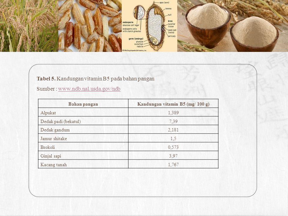 Kandungan vitamin B5 (mg/ 100 g)