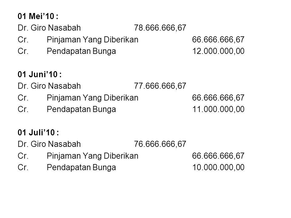 01 Mei'10 : Dr. Giro Nasabah 78.666.666,67. Cr. Pinjaman Yang Diberikan 66.666.666,67. Cr. Pendapatan Bunga 12.000.000,00.