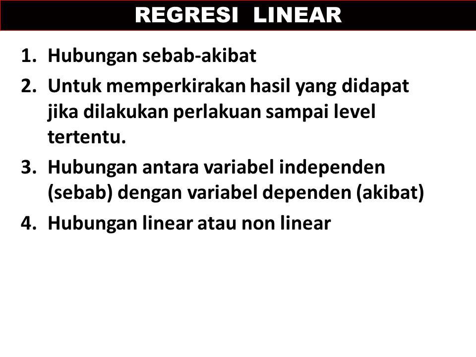 REGRESI LINEAR Hubungan sebab-akibat. Untuk memperkirakan hasil yang didapat jika dilakukan perlakuan sampai level tertentu.