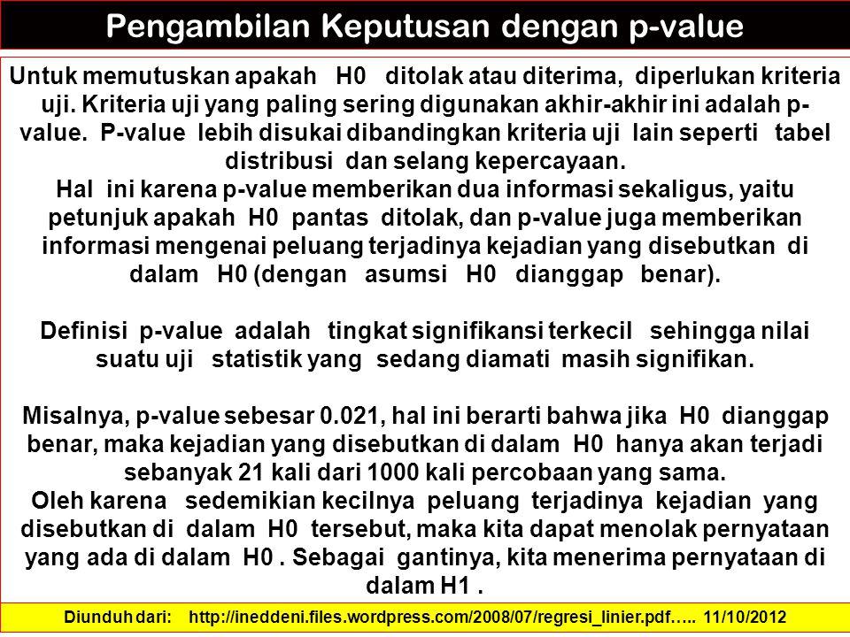 Pengambilan Keputusan dengan p-value