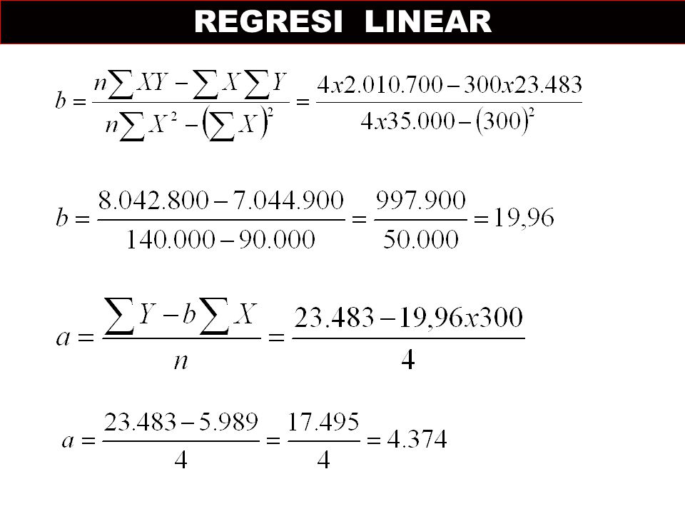 REGRESI LINEAR