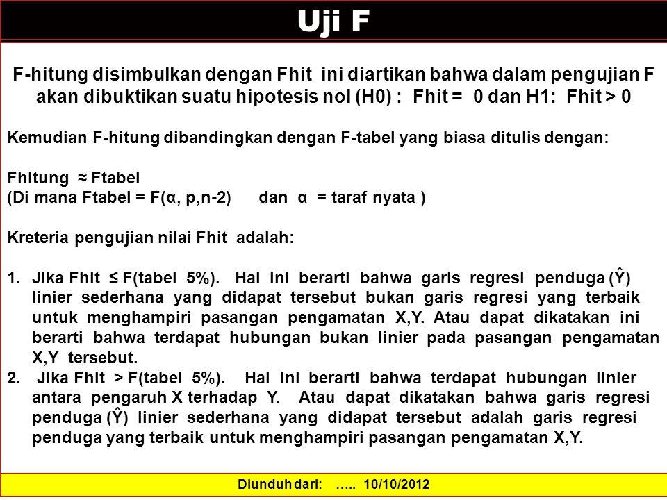 Uji F F-hitung disimbulkan dengan Fhit ini diartikan bahwa dalam pengujian F akan dibuktikan suatu hipotesis nol (H0) : Fhit = 0 dan H1: Fhit > 0.