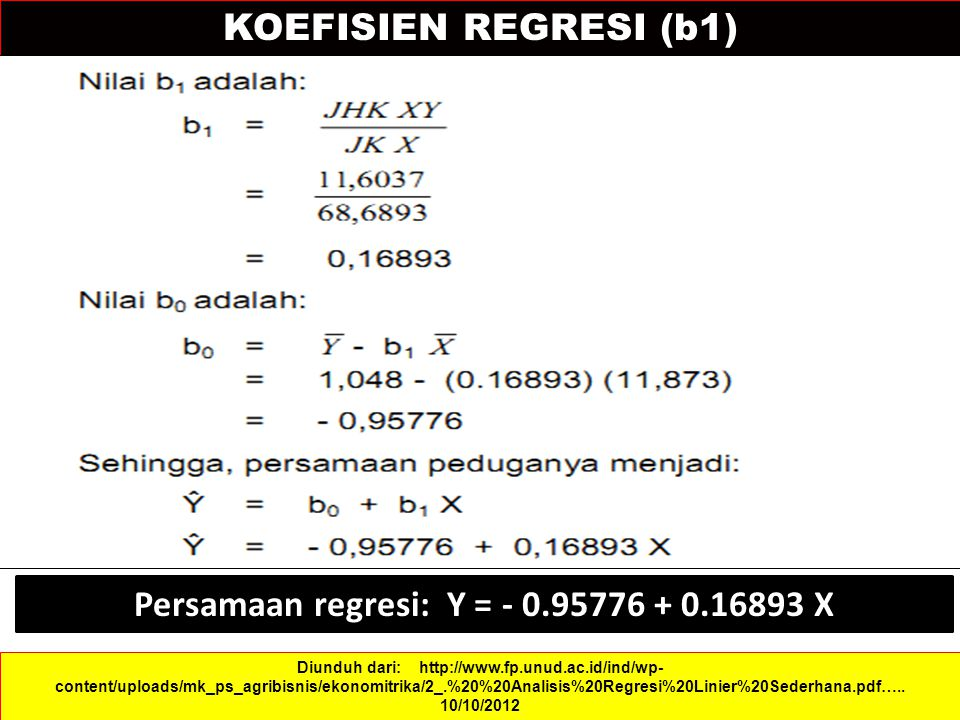 Persamaan regresi: Y = - 0.95776 + 0.16893 X
