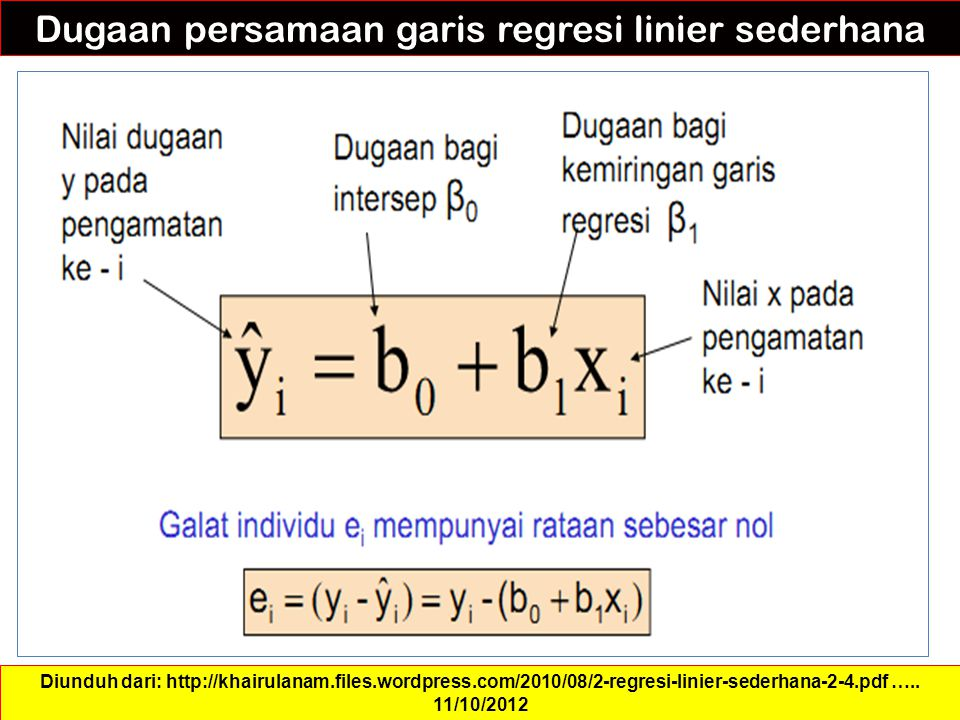 Dugaan persamaan garis regresi linier sederhana