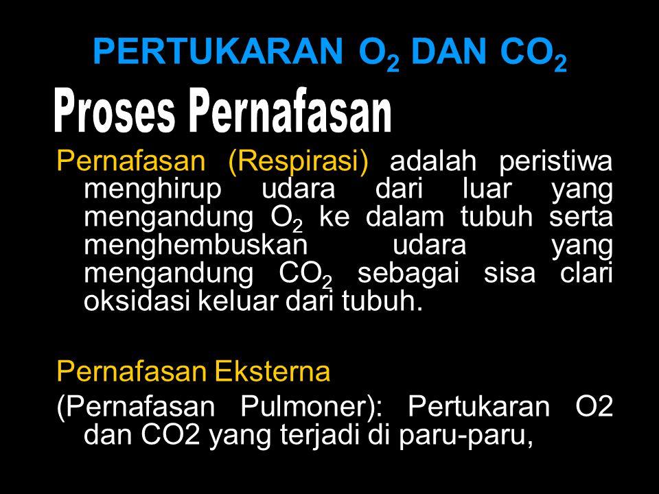 PERTUKARAN O2 DAN CO2 Proses Pernafasan