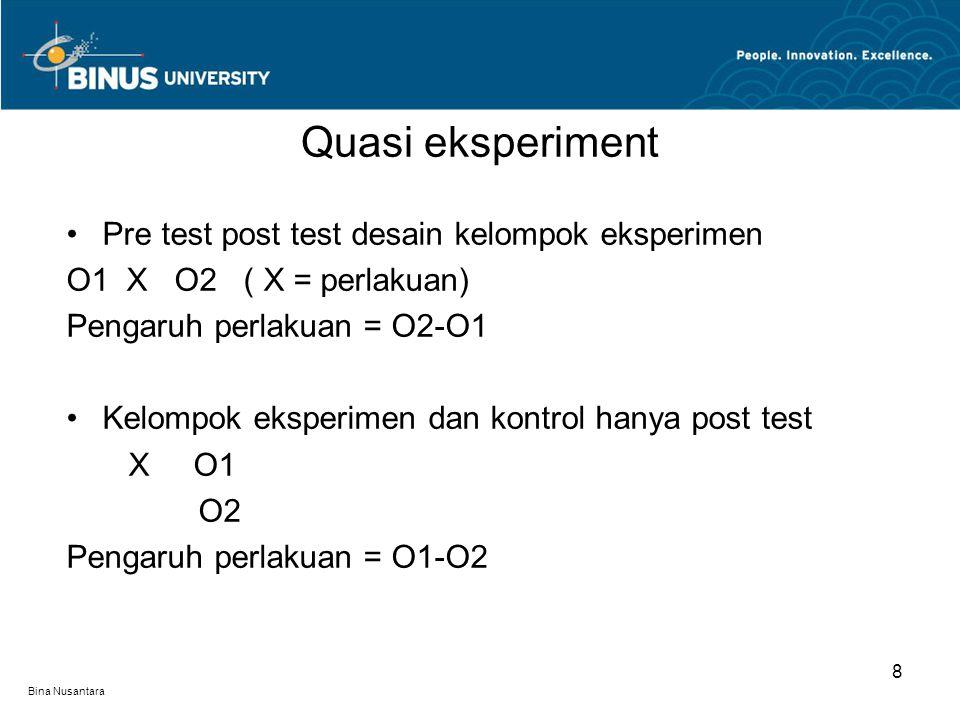 Quasi eksperiment Pre test post test desain kelompok eksperimen