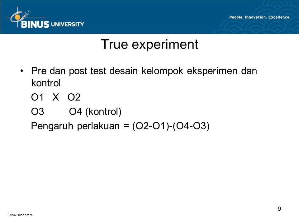 True experiment Pre dan post test desain kelompok eksperimen dan kontrol. O1 X O2. O3 O4 (kontrol)