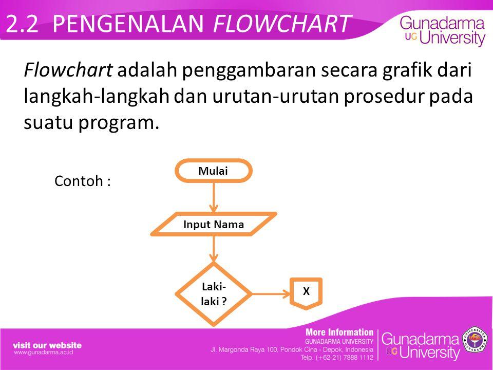 2.2 PENGENALAN FLOWCHART Flowchart adalah penggambaran secara grafik dari langkah-langkah dan urutan-urutan prosedur pada suatu program.