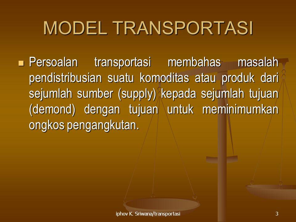 iphov K. Sriwana/transportasi