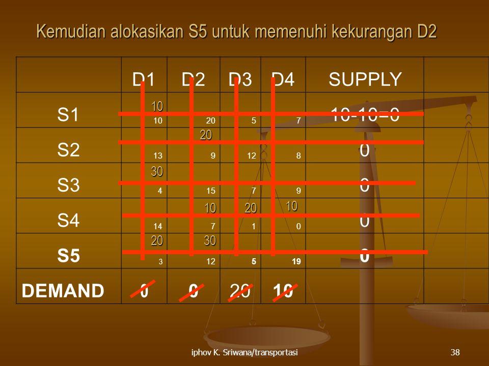 Kemudian alokasikan S5 untuk memenuhi kekurangan D2 D1 D2 D3 D4 SUPPLY