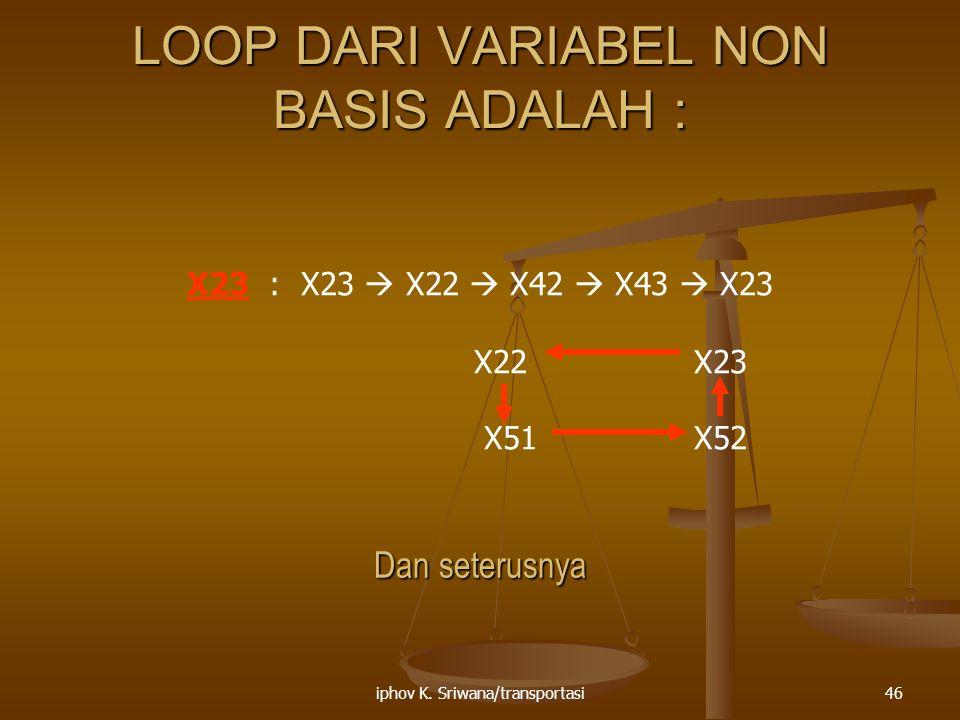 LOOP DARI VARIABEL NON BASIS ADALAH :