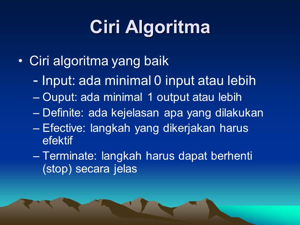 Ciri Algoritma Ciri algoritma yang baik