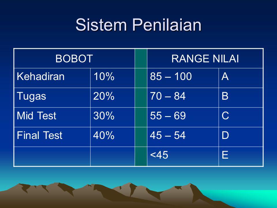 Sistem Penilaian BOBOT RANGE NILAI Kehadiran 10% 85 – 100 A Tugas 20%