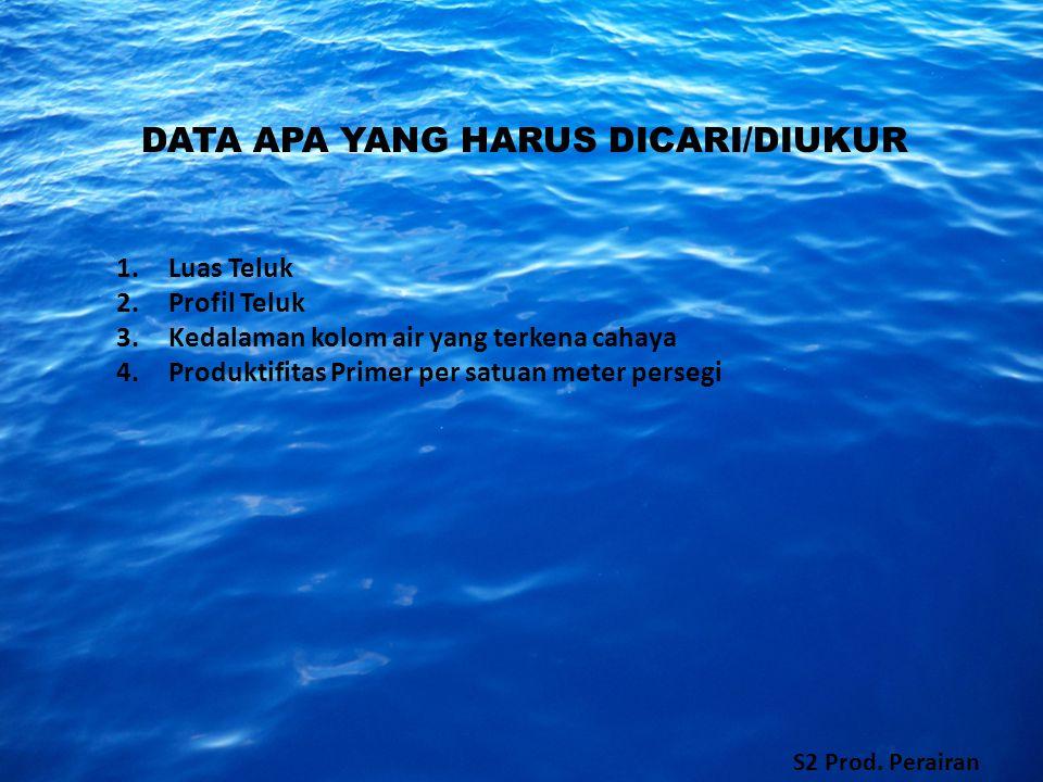 DATA APA YANG HARUS DICARI/DIUKUR