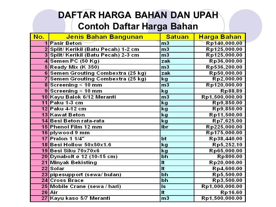 DAFTAR HARGA BAHAN DAN UPAH Contoh Daftar Harga Bahan