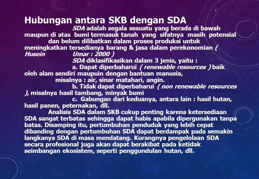 Hubungan antara SKB dengan SDA