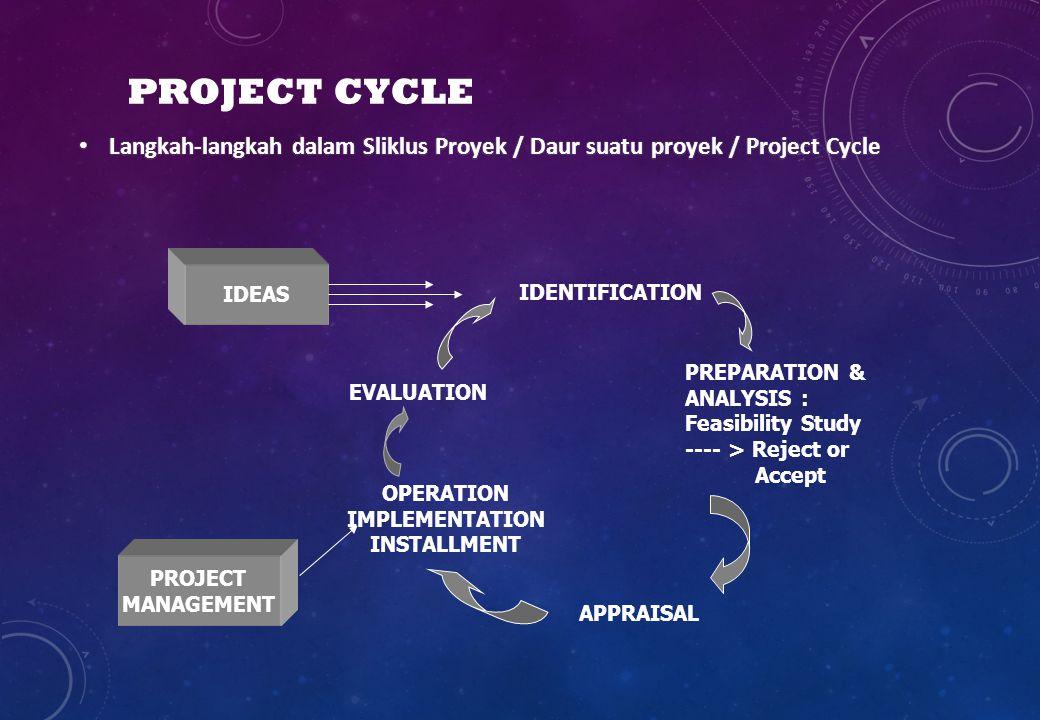 PROJECT CYCLE Langkah-langkah dalam Sliklus Proyek / Daur suatu proyek / Project Cycle. IDEAS. IDENTIFICATION.