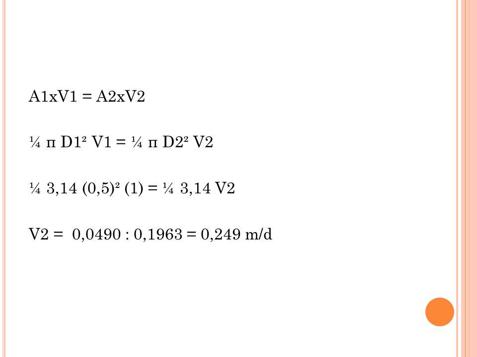 A1xV1 = A2xV2 ¼ π D1² V1 = ¼ π D2² V2 ¼ 3,14 (0,5)² (1) = ¼ 3,14 V2 V2 = 0,0490 : 0,1963 = 0,249 m/d