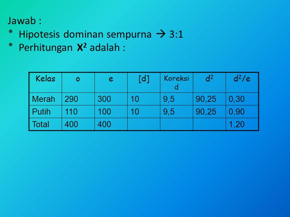 Hipotesis dominan sempurna  3:1 Perhitungan Χ2 adalah :