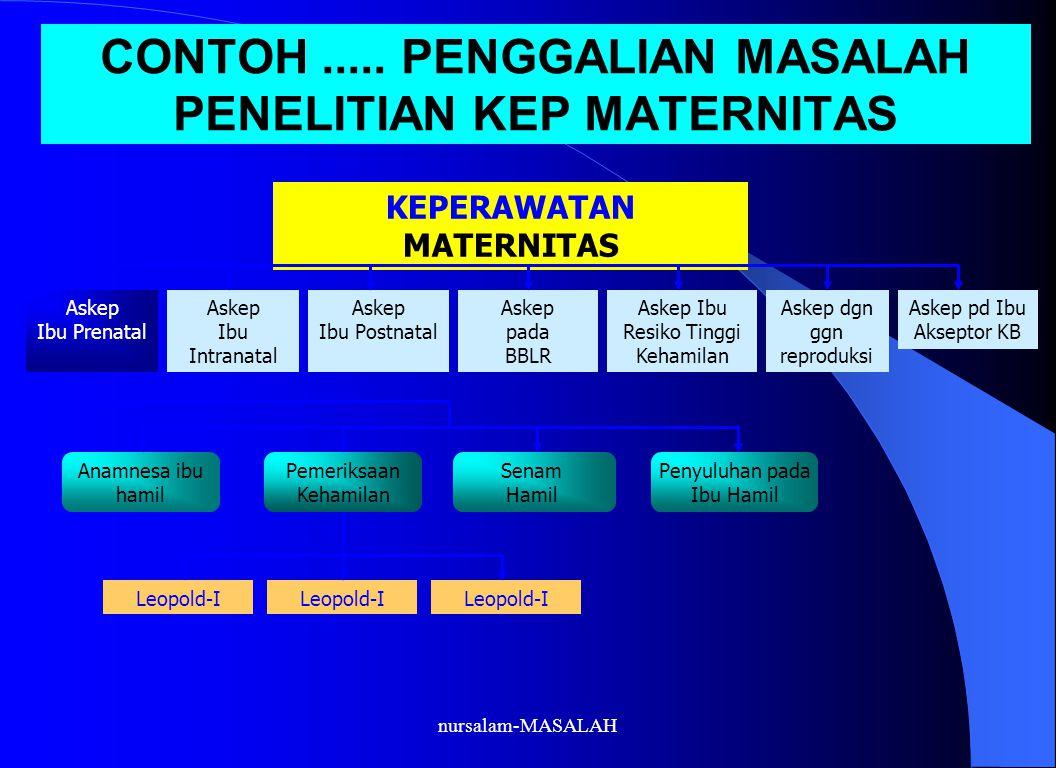 CONTOH ..... PENGGALIAN MASALAH PENELITIAN KEP MATERNITAS