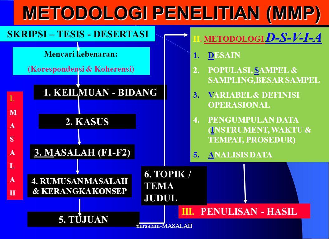 METODOLOGI PENELITIAN (MMP)