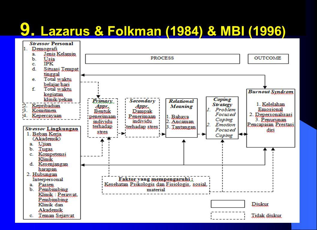 9. Lazarus & Folkman (1984) & MBI (1996)