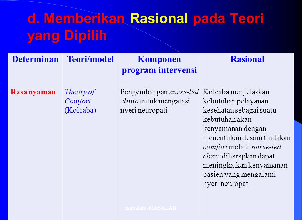 d. Memberikan Rasional pada Teori yang Dipilih