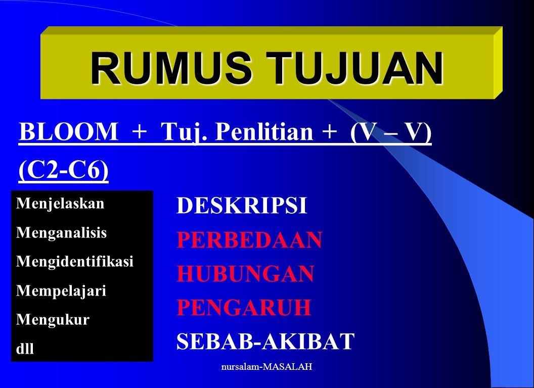 RUMUS TUJUAN BLOOM + Tuj. Penlitian + (V – V) (C2-C6) PERBEDAAN