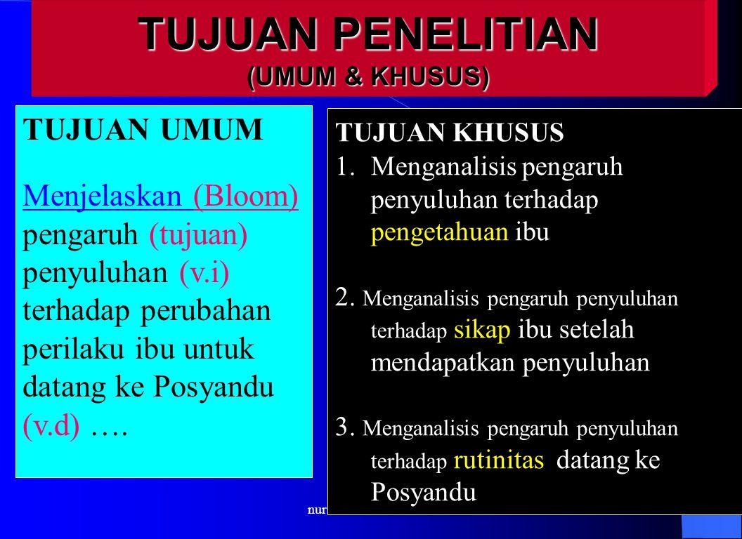 TUJUAN PENELITIAN (UMUM & KHUSUS)