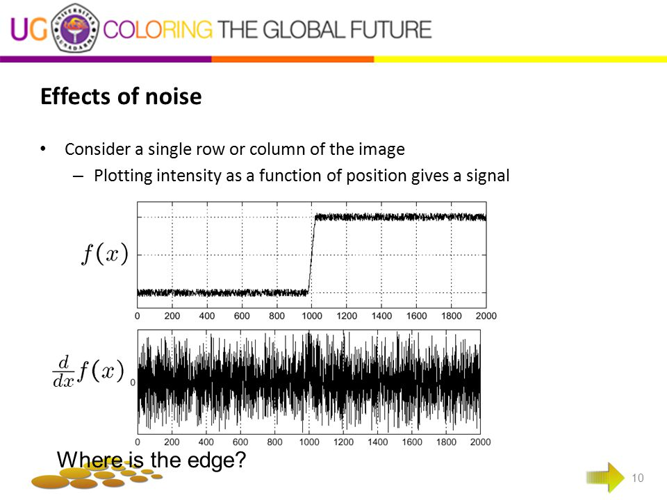 Effects of noise Where is the edge